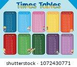 mathematics multiplication time ... | Shutterstock .eps vector #1072430771