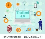 physical systems thailand 4.0... | Shutterstock .eps vector #1072535174