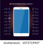 mobile device components vector ... | Shutterstock .eps vector #1072719947