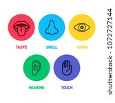 icon set of five human senses.... | Shutterstock .eps vector #1072727144