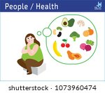 happy obese woman think to diet ... | Shutterstock .eps vector #1073960474