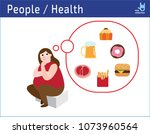 happy obese woman think to junk ... | Shutterstock .eps vector #1073960564
