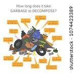 global environmental problems....   Shutterstock .eps vector #1074423389