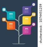 vertical timeline infographics. ... | Shutterstock .eps vector #1074451259