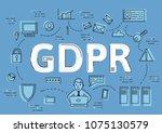 gdpr concept  illustration....   Shutterstock . vector #1075130579