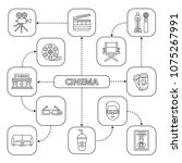 cinema mind map with linear... | Shutterstock .eps vector #1075267991