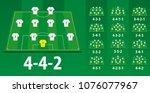 football lineups formation ... | Shutterstock .eps vector #1076077967