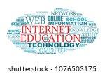 internet education concept....   Shutterstock . vector #1076503175