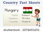 hungary  country fact sheet...