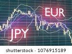forex candlestick pattern.... | Shutterstock . vector #1076915189