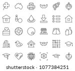 thin line icon set   around the ... | Shutterstock .eps vector #1077384251