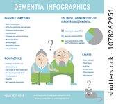 dementia infographics. elderly... | Shutterstock . vector #1078262951