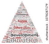 conceptual education  knowledge ... | Shutterstock . vector #1078287179