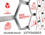 rapid prototyping concept cell... | Shutterstock . vector #1079360855