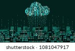 abstract futuristic smart city... | Shutterstock .eps vector #1081047917