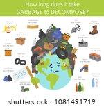 global environmental problems.... | Shutterstock .eps vector #1081491719