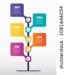 vertical timeline infographics. ... | Shutterstock .eps vector #1081646054