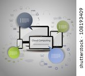 cloud computing concept | Shutterstock .eps vector #108193409