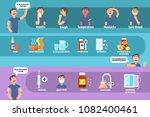 cartoon man showing symptoms of ... | Shutterstock .eps vector #1082400461