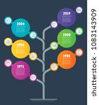 vertical time line infographics.... | Shutterstock .eps vector #1083143909