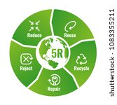 5r chart  reduce  reuse ... | Shutterstock .eps vector #1083355211