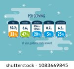 nutrition facts per serving...   Shutterstock .eps vector #1083669845
