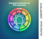 enneagram   personality types... | Shutterstock .eps vector #1083997874