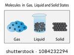 molecules in gas  liquid and... | Shutterstock .eps vector #1084232294