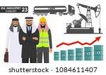 oil industry concept.... | Shutterstock .eps vector #1084611407