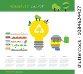 vector info chart renewable... | Shutterstock .eps vector #1084624427