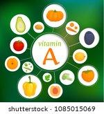 the content of vitamin e in... | Shutterstock .eps vector #1085015069