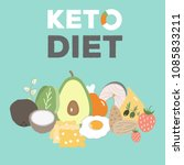 ketogenic diet food  low carb... | Shutterstock .eps vector #1085833211
