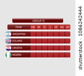 group d table of results ... | Shutterstock .eps vector #1086242444