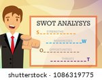 swot analysis table template... | Shutterstock .eps vector #1086319775