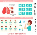 asthma triggers. woman use an... | Shutterstock .eps vector #1087019894
