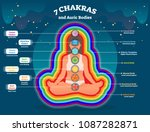 aura body layers  spiritual... | Shutterstock .eps vector #1087282871