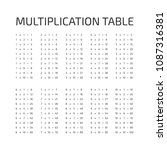 multiplication table in vector... | Shutterstock .eps vector #1087316381