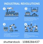 industry 4.0 infographic. four... | Shutterstock .eps vector #1088286437