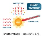 heat energy as convection ... | Shutterstock .eps vector #1088543171