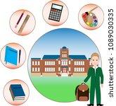 pupil and school vector | Shutterstock .eps vector #1089030335