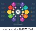 vector infographic of... | Shutterstock .eps vector #1090792661