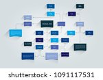 mind map  flowchart ... | Shutterstock .eps vector #1091117531