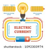electric current concept... | Shutterstock .eps vector #1092303974