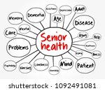 senior health mind map... | Shutterstock .eps vector #1092491081
