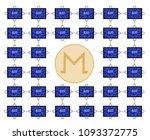 block chain technology of... | Shutterstock .eps vector #1093372775