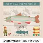 rainbow trout. north american... | Shutterstock .eps vector #1094457929