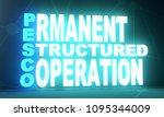 acronym pesco   permanent... | Shutterstock . vector #1095344009