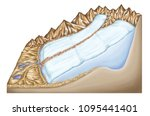 types of continental landform ... | Shutterstock . vector #1095441401