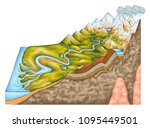 Stage Of A River Profile  The...