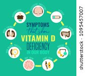 signs and symptoms of vitamin d ... | Shutterstock .eps vector #1095457007